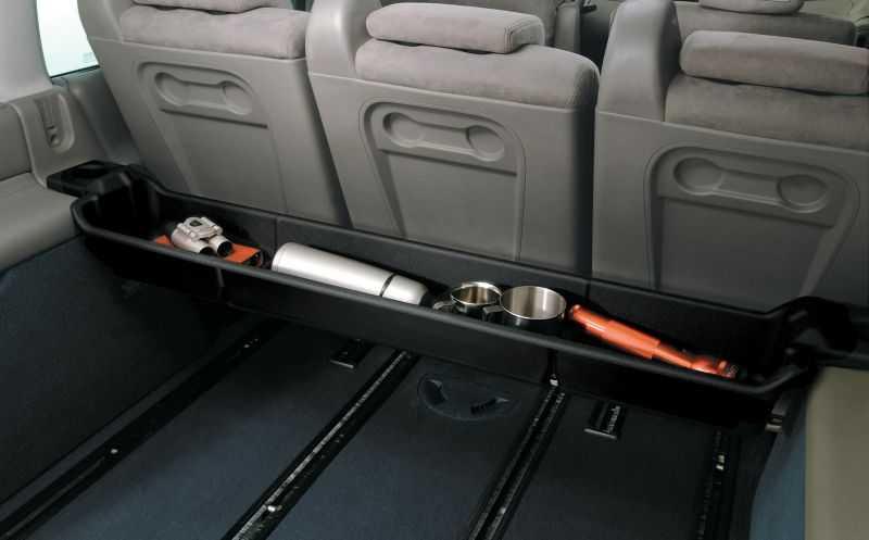 Ablagefach für den Kofferraum